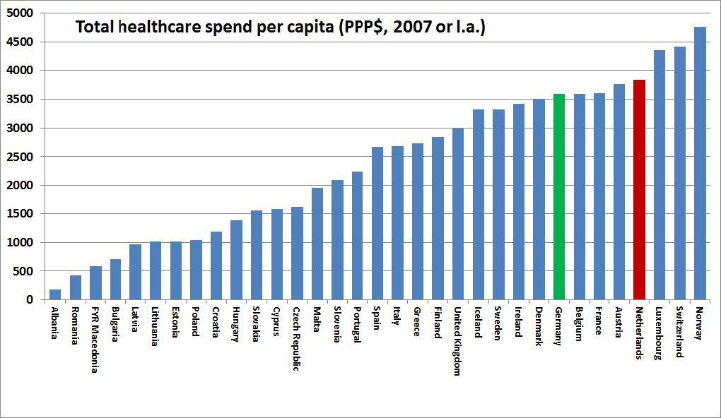 https://vorsz.hu/upload/files/194/ehci-2016-total.healthcare.spend.per.capita-7393.jpg